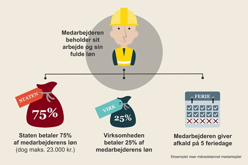 loenkompensation_infografik_200314_final.jpg